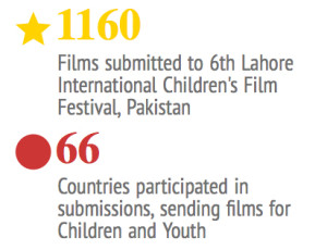 LICFF2014Submissions
